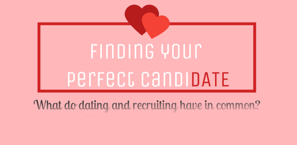 Finding Your Perfect CandiDATE - Infographic