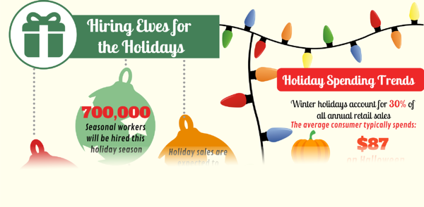 Hiring Elves for the Holidays - Infographic
