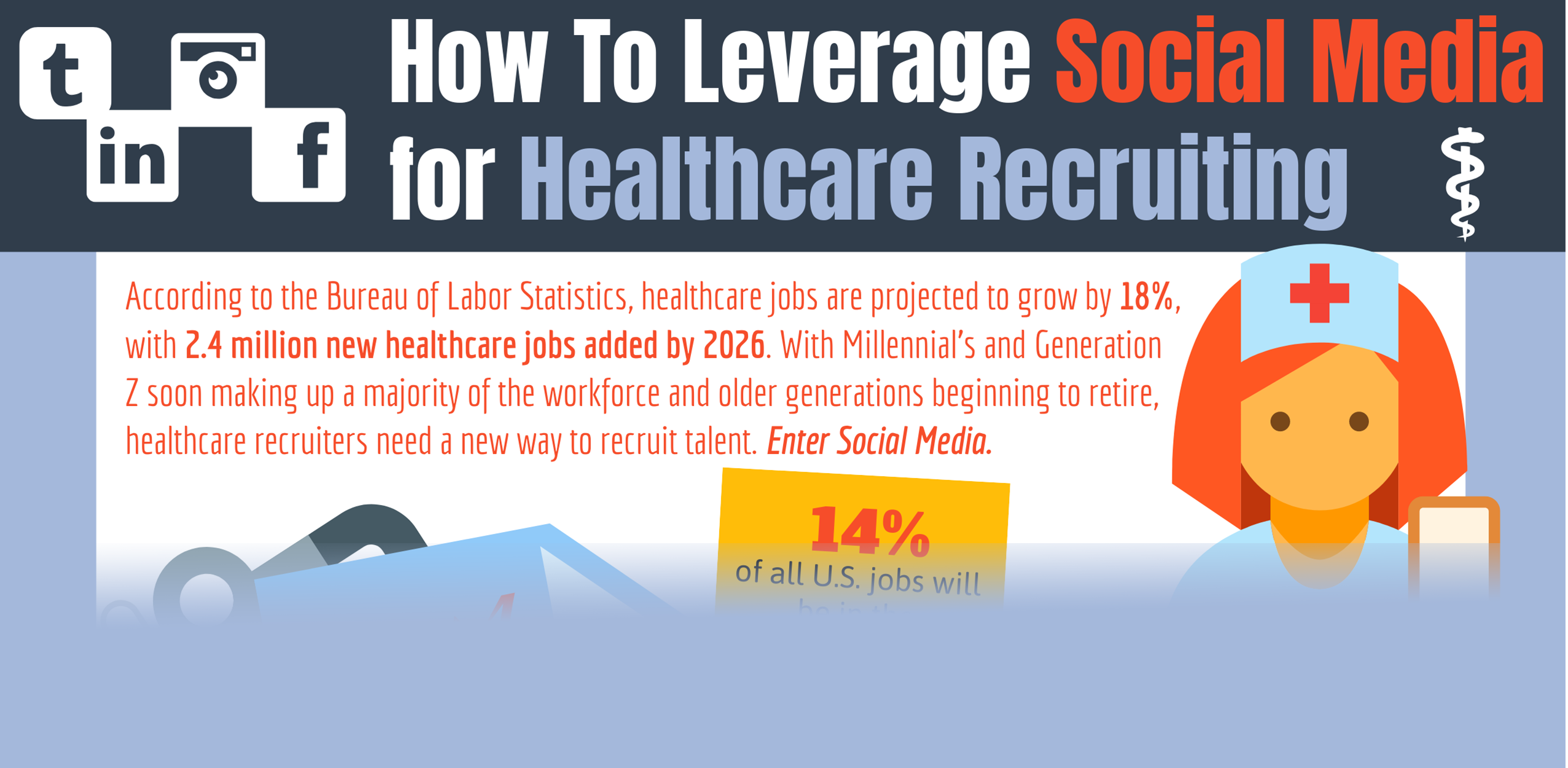 How to Leverage Social Media for Healthcare Recruiting - Infographic