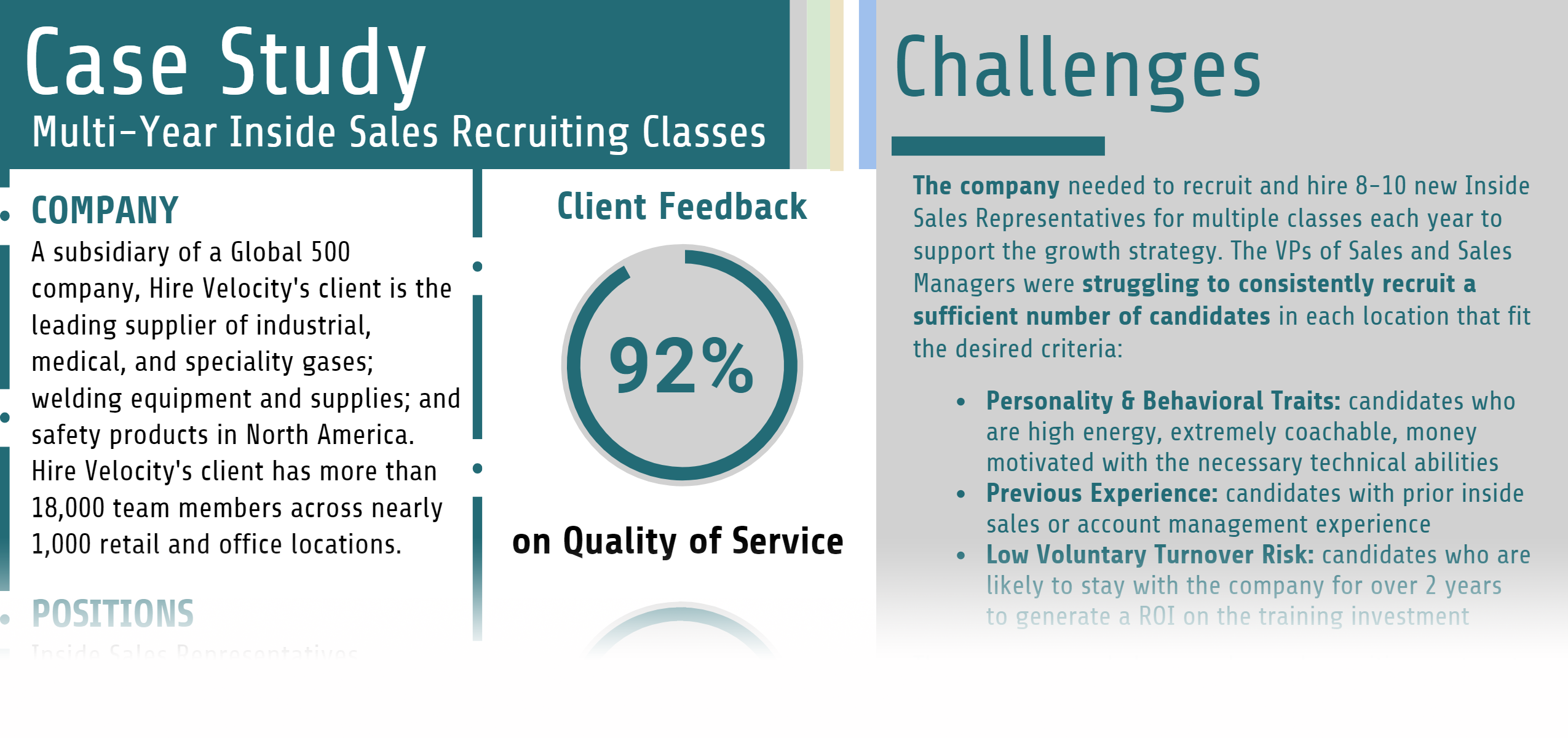 Multi-Year Inside Sales Recruiting Case Study
