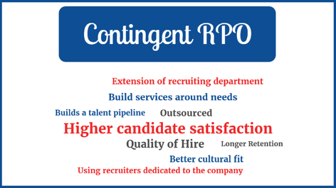 What is Contingent RPO