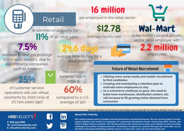 Hire Velocity_RetailRecruitmentAnalyticsAndTrends_PNG HD V1