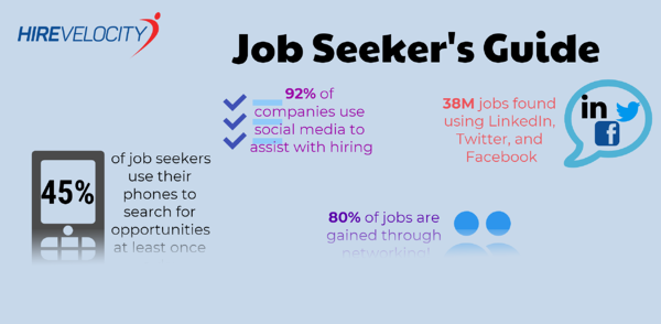 Job Seekers Guide - Infographic