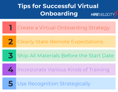 COVID19_Remote Hiring Strategy_Virtual Onboarding Process Tips_Hire Velocity