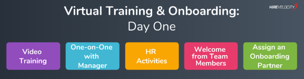 Virtual Training & Onboarding_Day 1_Remote Work_Hire Velocity