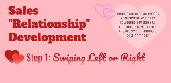 Sales Relationship Development - Infographic